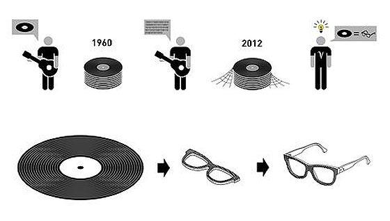 聞かなくなったレコードのLP盤を部品として再利用した眼鏡ブランド『 Vinylize 』4